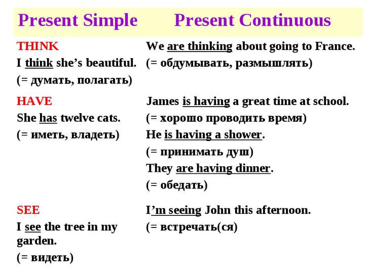 Present Simple Present Continuous THINK I think she's beautiful. (= думать, п...