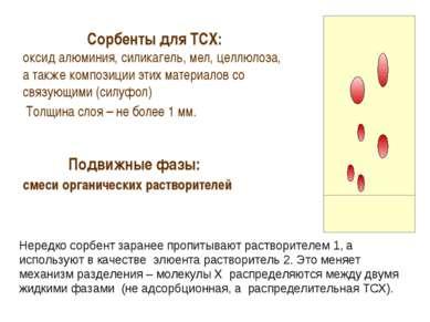Сорбенты для ТСХ: оксид алюминия, силикагель, мел, целлюлоза, а также компози...