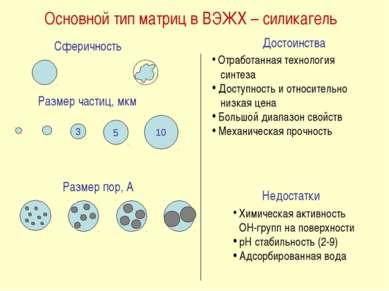 Основной тип матриц в ВЭЖХ – силикагель Достоинства Недостатки Отработанная т...