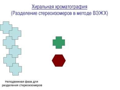 Неподвижная фаза для разделения стереоизомеров Хиральная хроматография (Разде...