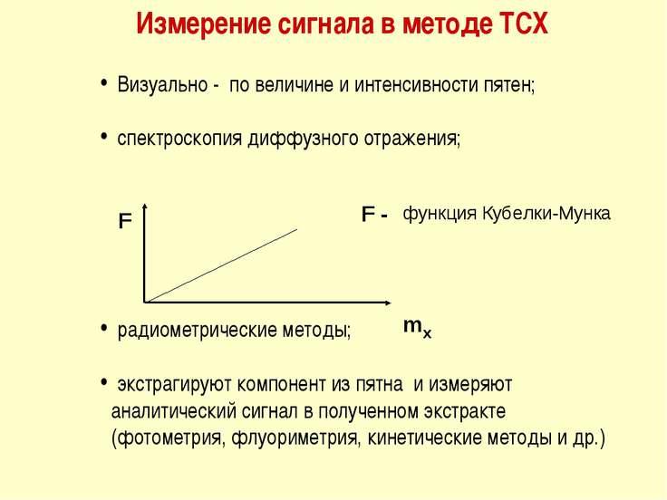 Измерение сигнала в методе ТСХ Визуально - по величине и интенсивности пятен;...