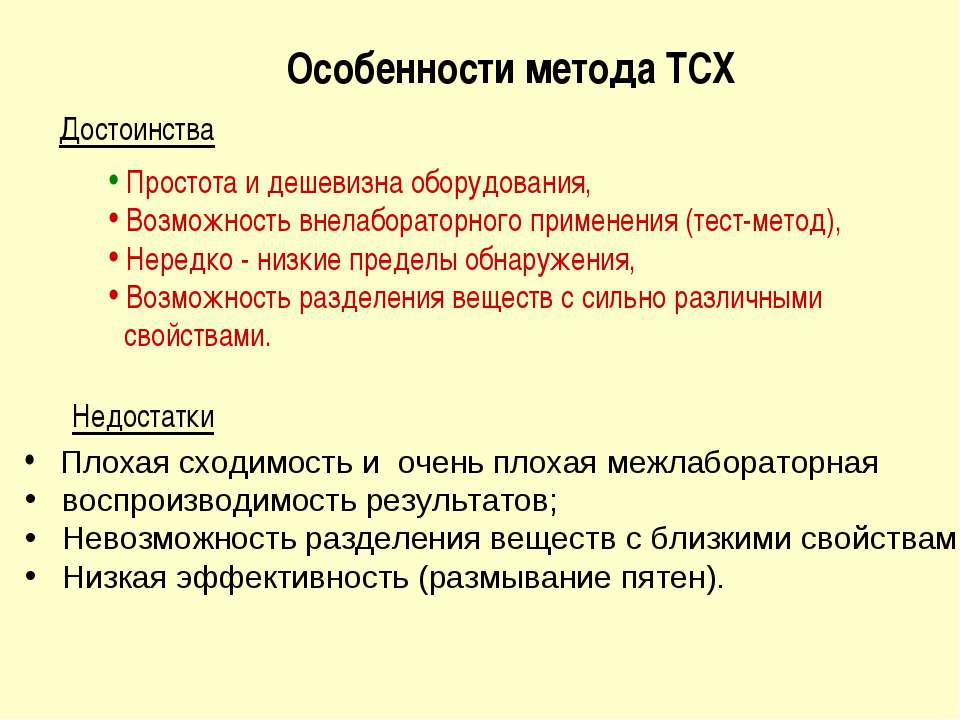 Особенности метода ТСХ