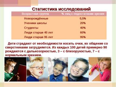Статистика исследований Дети страдают от необходимости носить очки, их общени...