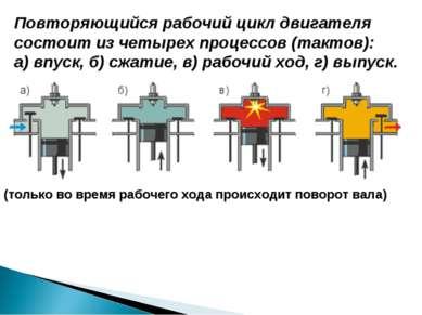 Повторяющийся рабочий цикл двигателя состоит из четырех процессов (тактов): а...