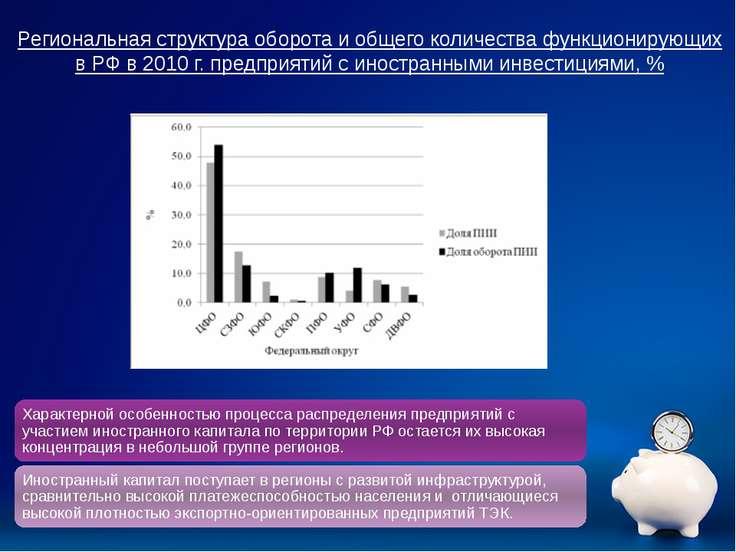 Региональная структура оборота и общего количества функционирующих в РФ в 201...