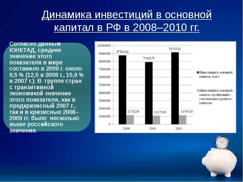 Динамика инвестиций в основной капитал в РФ в 2008–2010 гг.