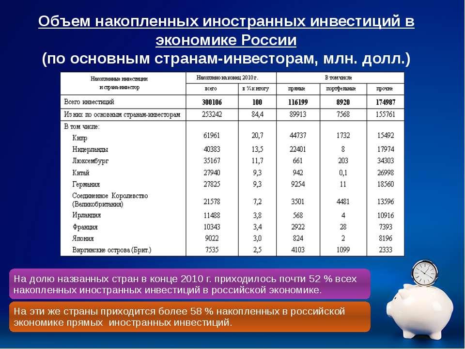 Объем накопленных иностранных инвестиций в экономике России (по основным стра...