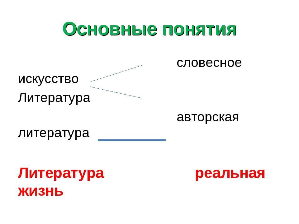 Основные понятия словесное искусство Литература авторская литература Литерату...