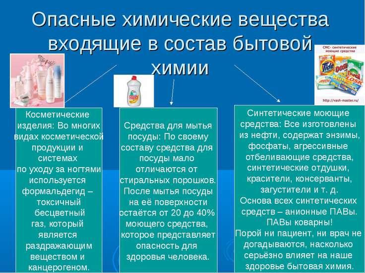 Опасные химические вещества входящие в состав бытовой химии Косметические изд...