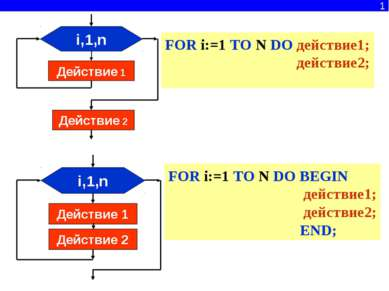FOR i:=1 TO N DO BEGIN действие1; действие2; END; FOR i:=1 TO N DO действие1;...