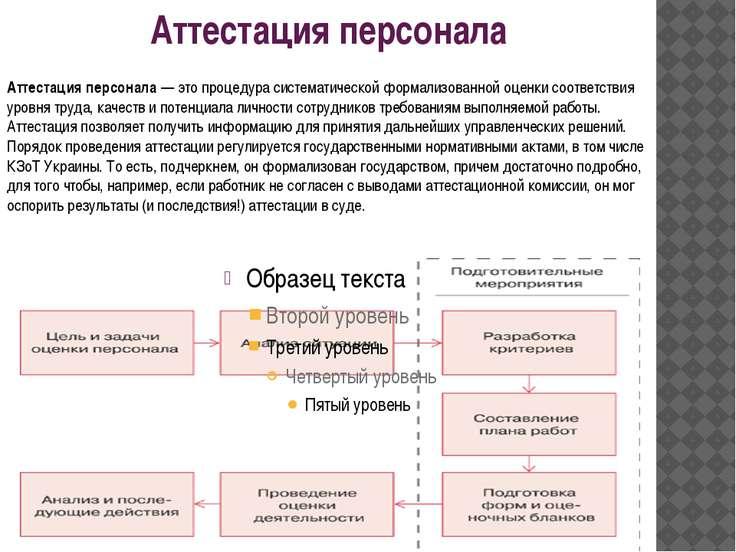 Аттестация персонала Аттестация персонала — это процедура систематической фор...