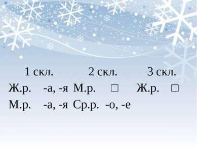 1 скл. 2 скл. 3 скл. Ж.р. -а, -я М.р. □ Ж.р. □ М.р. -а, -я Ср.р. -о, -е