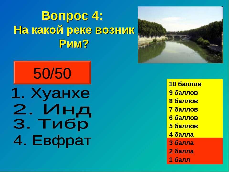 Вопрос 4: На какой реке возник Рим? 50/50
