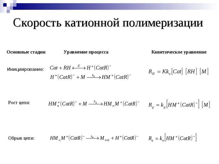 Скорость катионной полимеризации Инициирование: Рост цепи: Обрыв цепи: Основн...