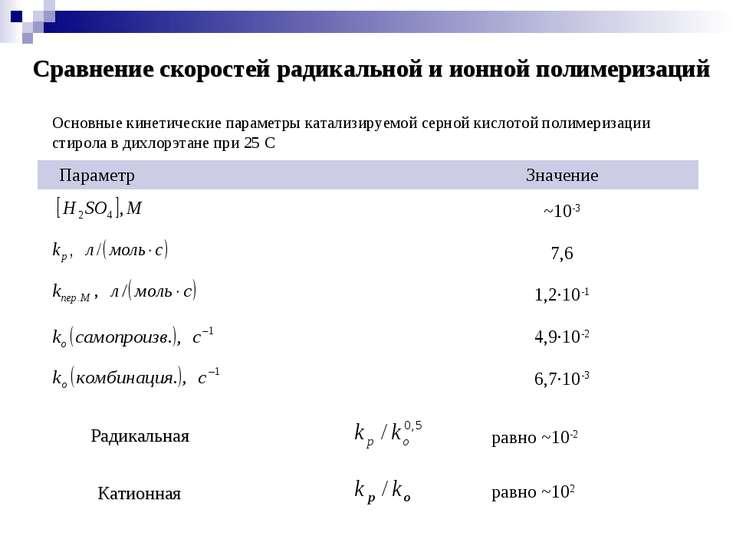 Сравнение скоростей радикальной и ионной полимеризаций равно ~10-2 Радикальна...
