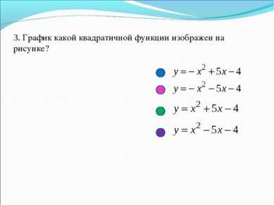 3. График какой квадратичной функции изображен на рисунке?