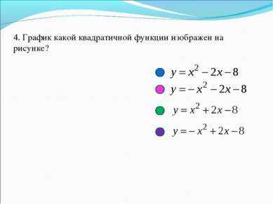 4. График какой квадратичной функции изображен на рисунке?