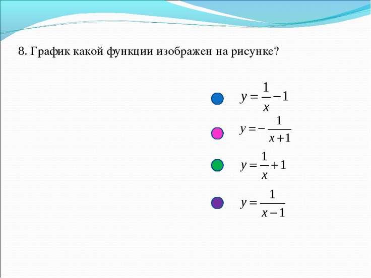 8. График какой функции изображен на рисунке?