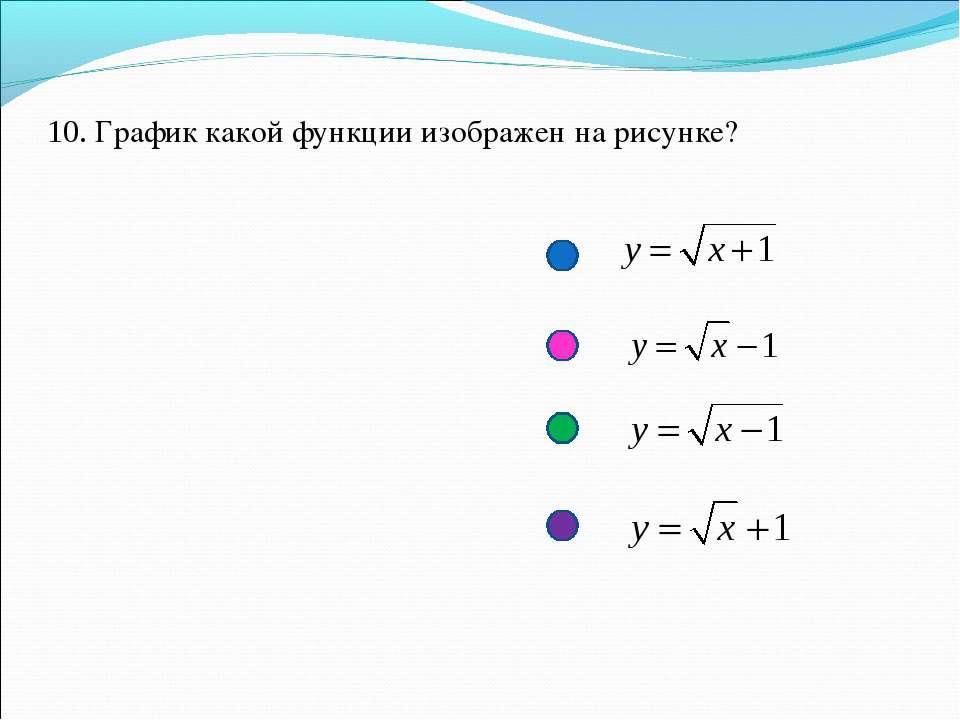 10. График какой функции изображен на рисунке?