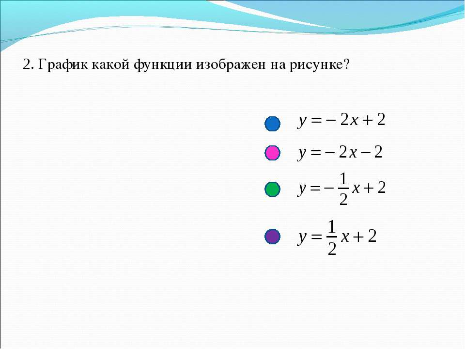 2. График какой функции изображен на рисунке?