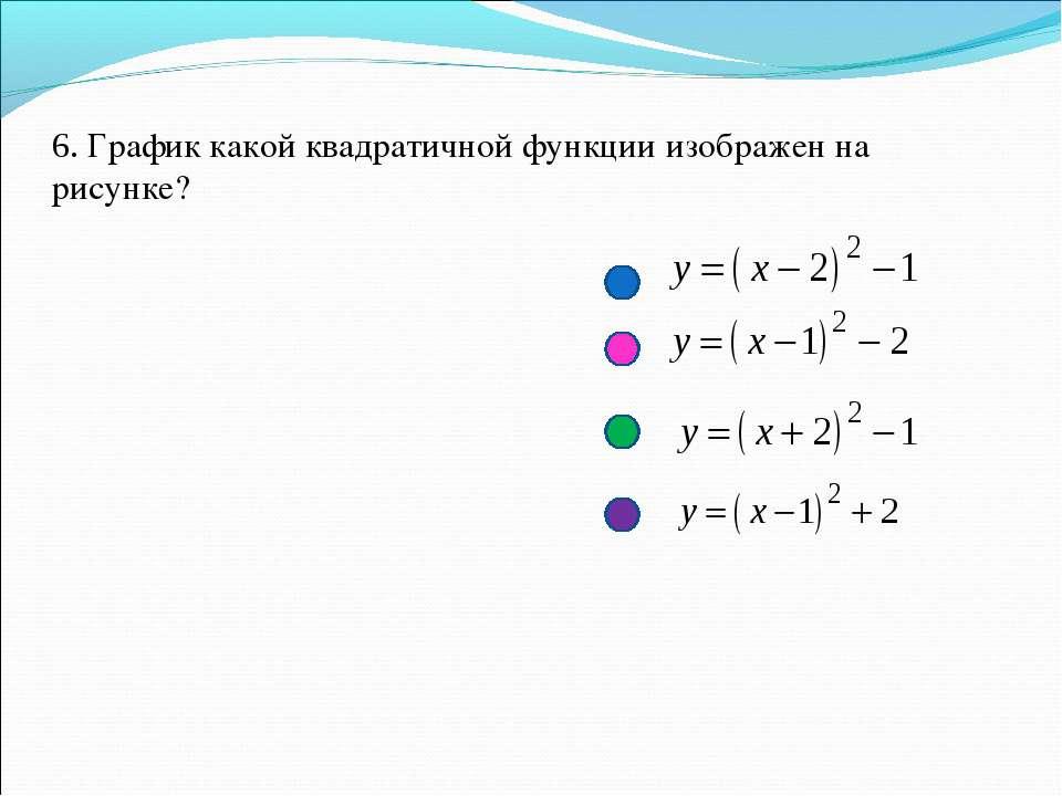 6. График какой квадратичной функции изображен на рисунке?