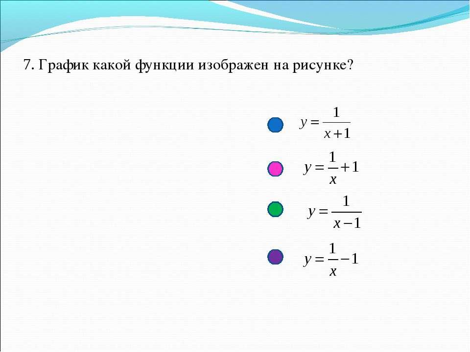 7. График какой функции изображен на рисунке?