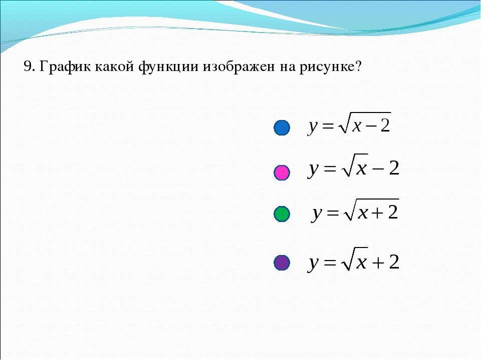 9. График какой функции изображен на рисунке?