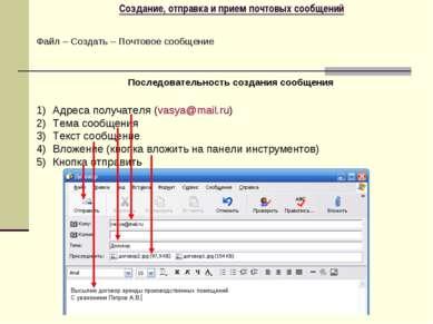 Создание, отправка и прием почтовых сообщений Последовательность создания соо...