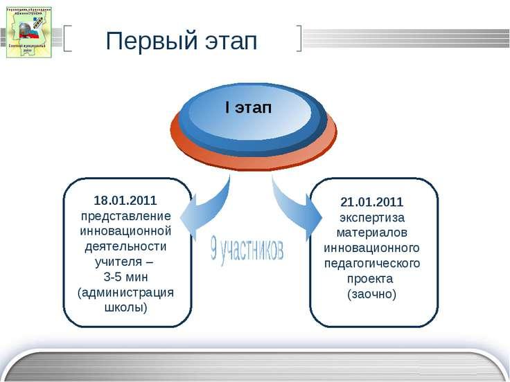 Первый этап 18.01.2011 представление инновационной деятельности учителя – 3-5...