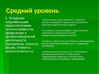 Средний уровень 1. Владение современными педагогическими технологиями и их пр...
