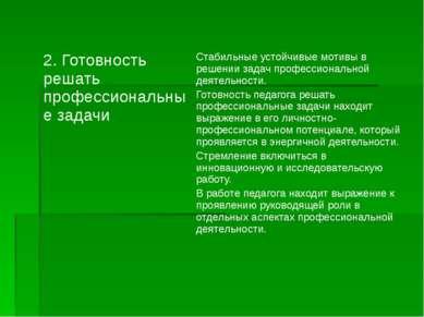 2. Готовность решать профессиональные задачи Стабильные устойчивые мотивы в р...
