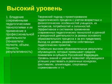 Высокий уровень 1. Владение современными педагогическими технологиями и их пр...