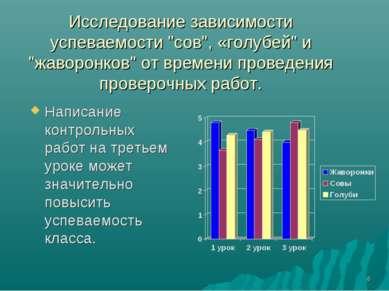 """* Исследование зависимости успеваемости """"сов"""", «голубей"""" и """"жаворонков"""" от вр..."""