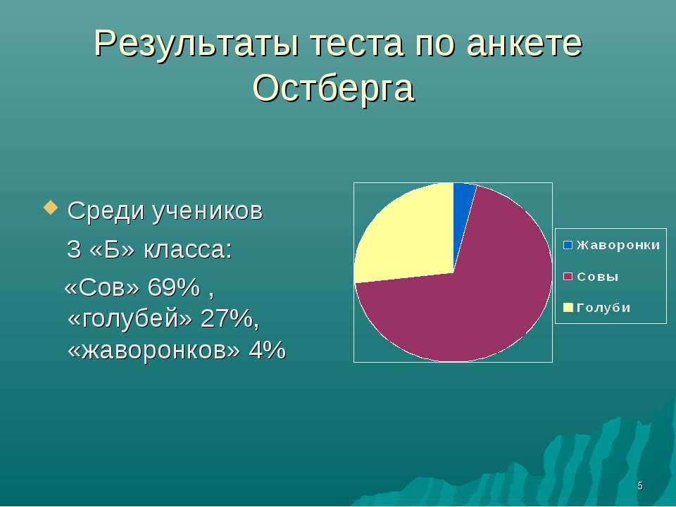 * Результаты теста по анкете Остберга Среди учеников 3 «Б» класса: «Сов» 69% ...