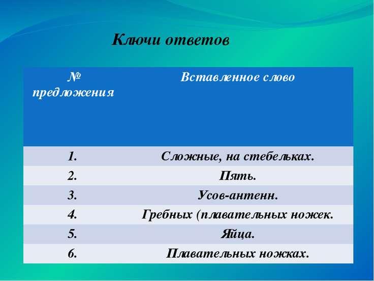 Ключи ответов № предложения Вставленное слово 1. Сложные, на стебельках. 2. П...