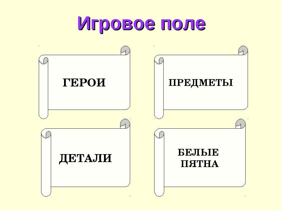 Игровое поле ГЕРОИ ПРЕДМЕТЫ ДЕТАЛИ БЕЛЫЕ ПЯТНА