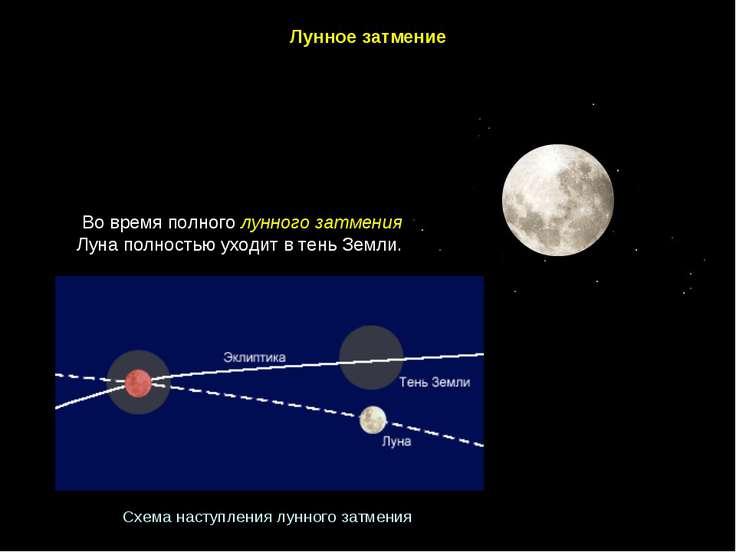 Схеманаступлениялунногозатмения Лунноезатмение Во время полного лунного з...