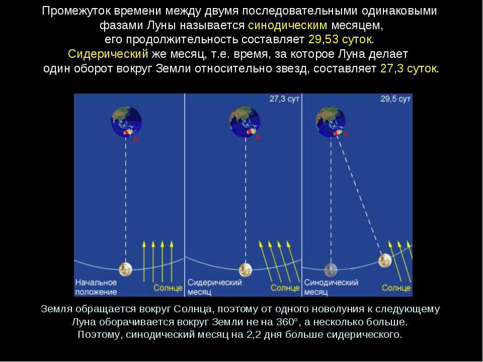 Промежутоквременимеждудвумяпоследовательнымиодинаковыми фазамиЛуныназ...