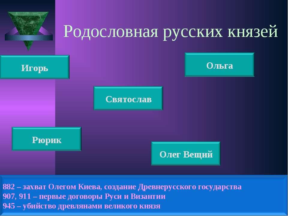 Родословная русских князей