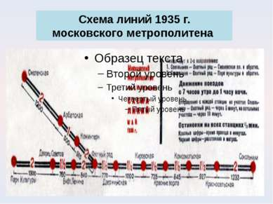 Cхема линий 1935 г. московского метрополитена
