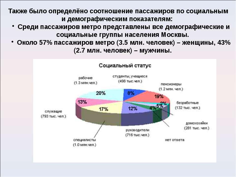 Также было определёно соотношение пассажиров по социальным и демографическим ...