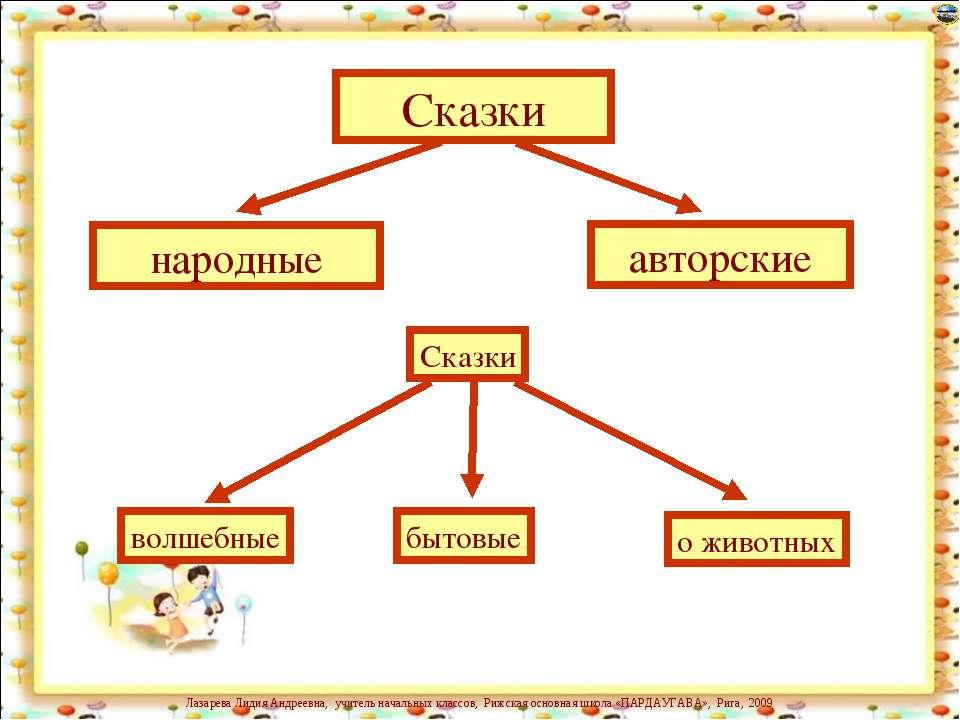 народные авторские волшебные бытовые о животных Сказки Сказки Лазарева Лидия ...