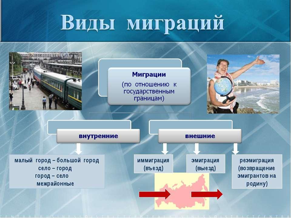 sociology presentation migration