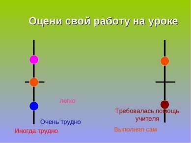 Оцени свой работу на уроке Очень трудно Иногда трудно легко Выполнял сам Треб...