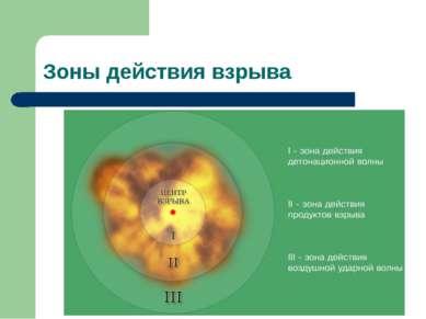 Зоны действия взрыва