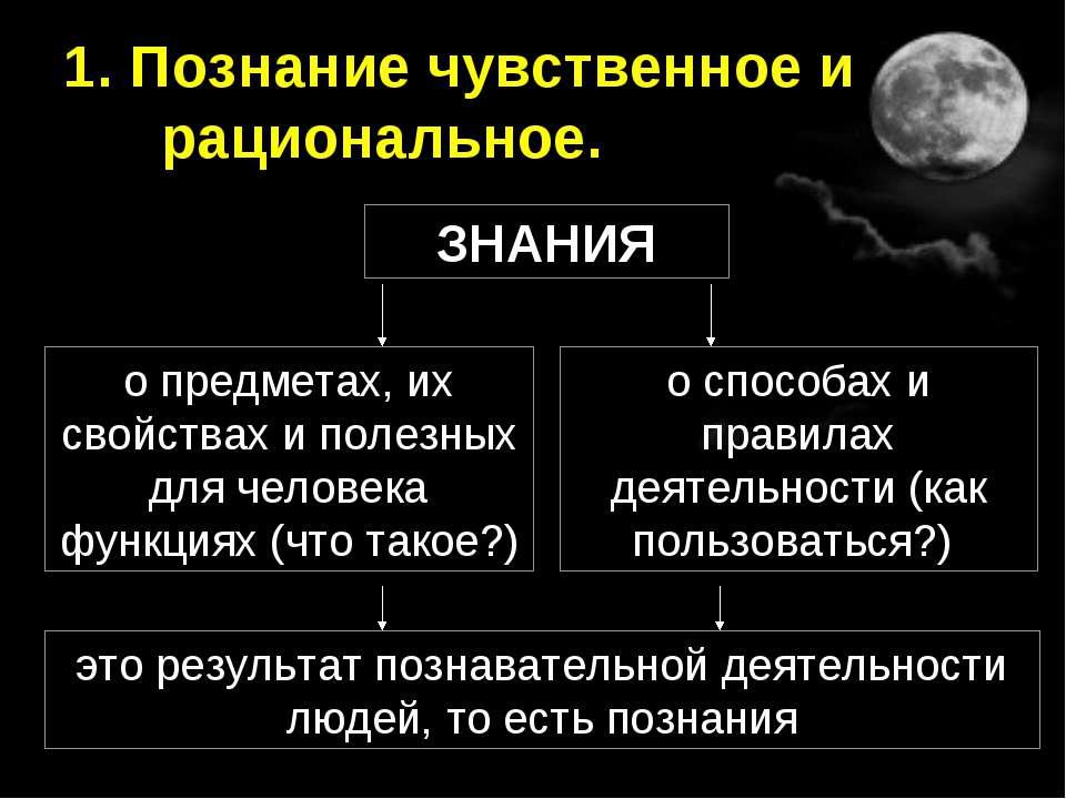1. Познание чувственное и рациональное. ЗНАНИЯ о предметах, их свойствах и по...