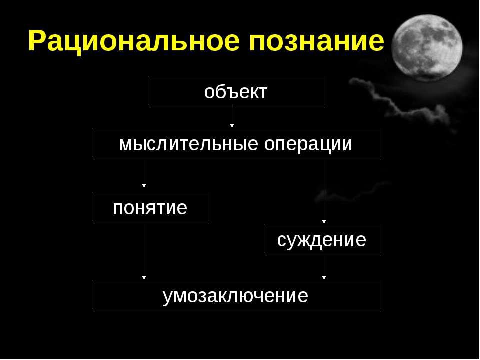 Рациональное познание объект мыслительные операции понятие суждение умозаключ...