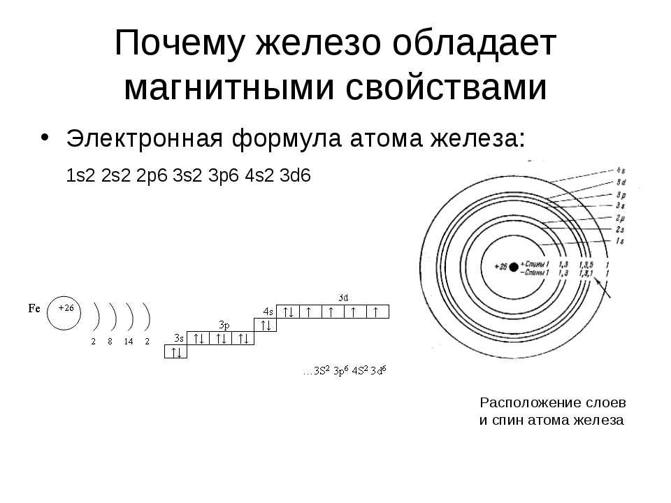 Почему железо обладает магнитными свойствами Электронная формула атома железа...