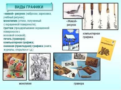ВИДЫ ГРАФИКИ «живой» рисунок (наброски, зарисовки, учебный рисунок); монотипи...