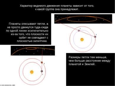 Характер видимого движения планеты зависит от того, к какой группе она принад...
